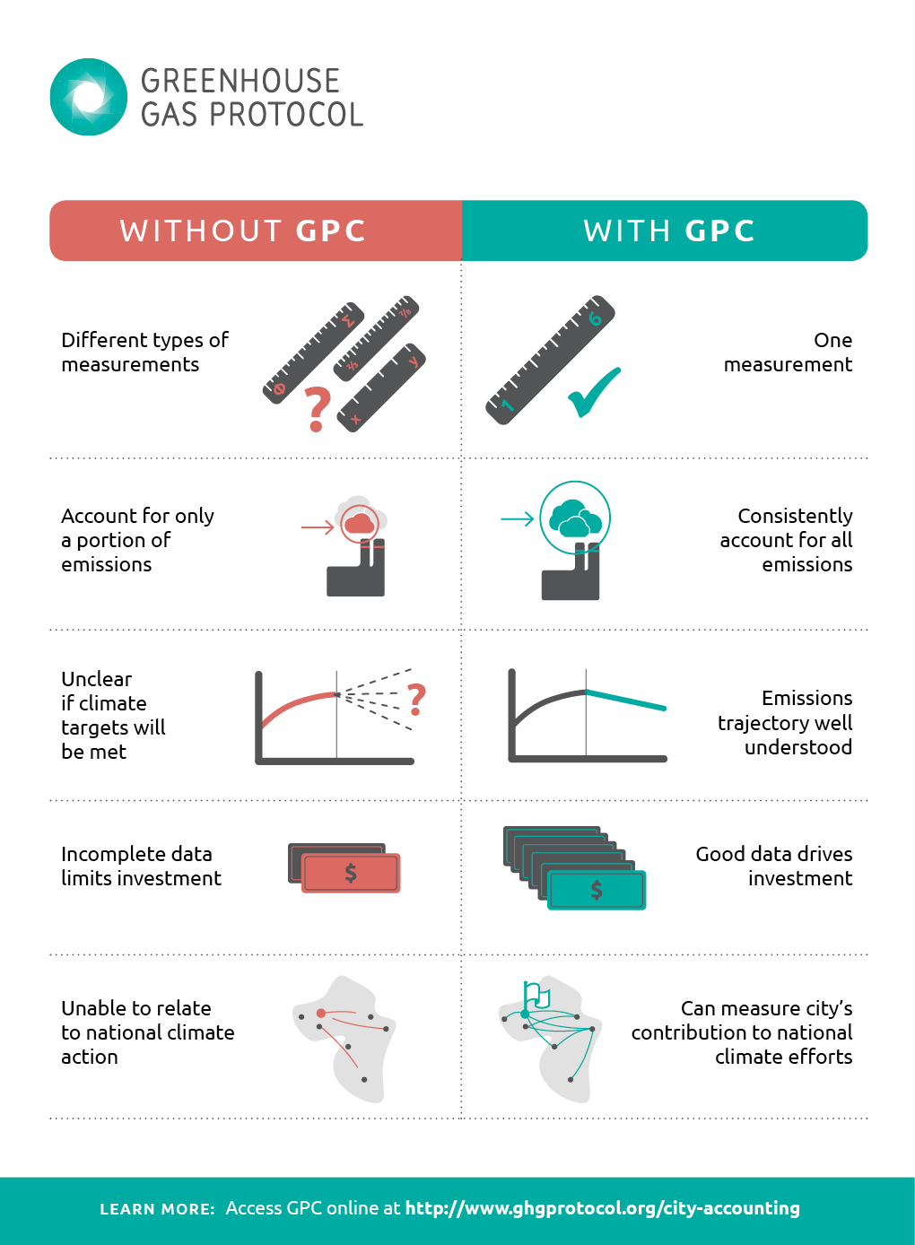 GPC_infographic_forweb.png